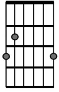 gitaar alphen aan den rijn
